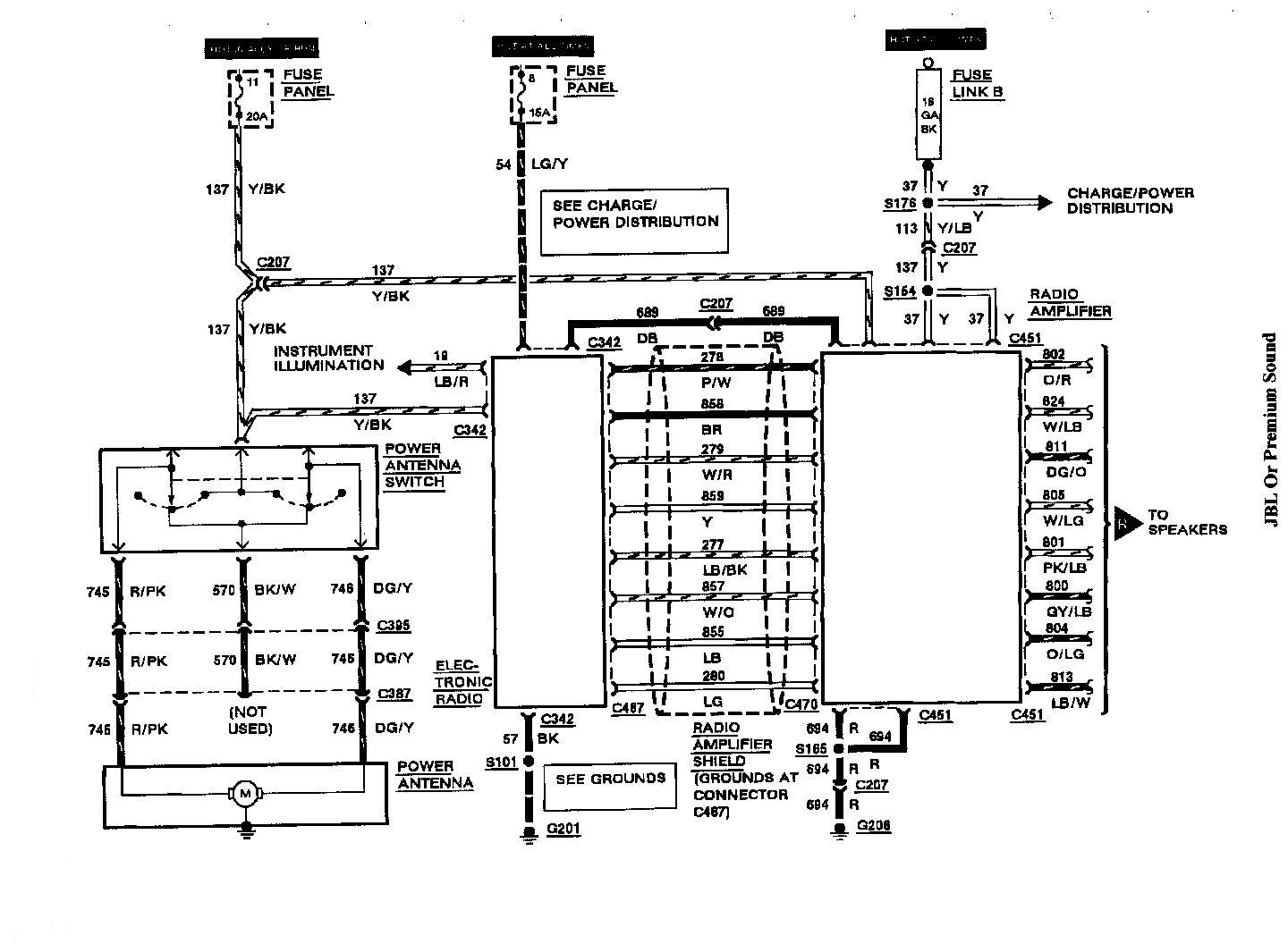 Lincoln Continental 2000 Radio Diagram Data Wiring Diagrams 2001 1995