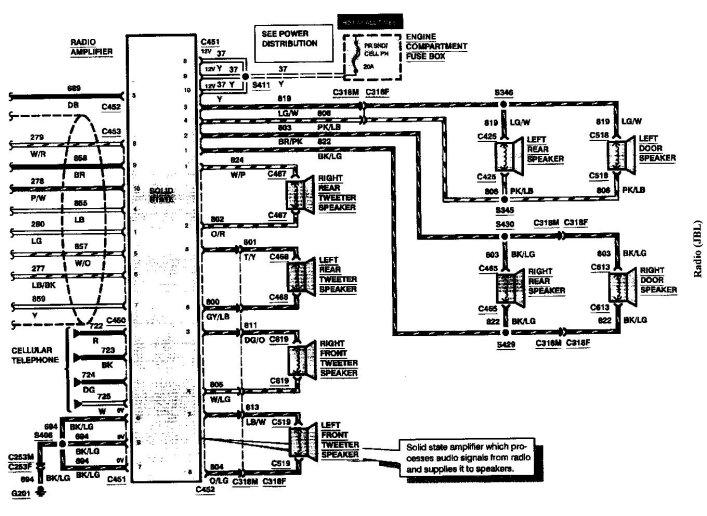 1993 Lincoln Mark Viii Radio Wiring Diagram